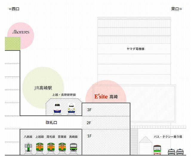 高崎駅断面図.jpg